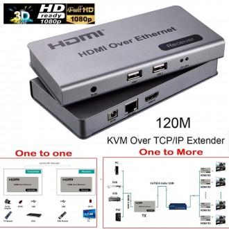 Hdmi KVM IP Удлинитель по витой паре